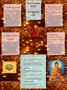 The 4 Noble Truths & 8-Fold Path's thumbnail