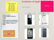 Evolution of apple ipod 's thumbnail
