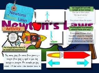 Newtons three laws