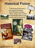 Historical Fiction's thumbnail