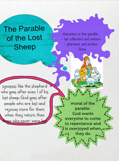 Parable of the Lost sheep on Glogster