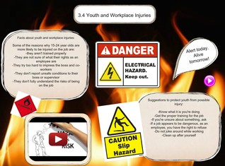 Youth and Workplace