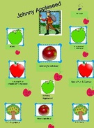 Johnny Appleseed's thumbnail
