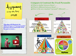 food pyramids of the millenium by Mrs Z