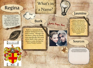 Name Assignment Jazz