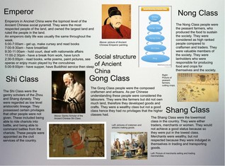 Social structure of Ancient China
