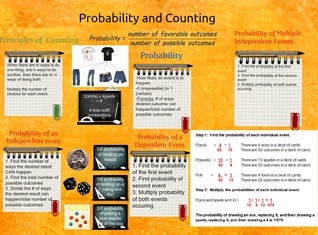 Probability and Counting