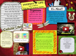 Characteristics and Diversity of Life