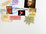 Henry Purcell's thumbnail