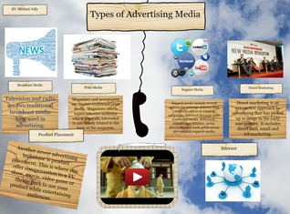 [2015] Michael Jolly (BMA-LEB, BMA-IBT): Types od Advertising Media