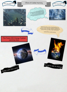GEOGRAPHY PROJECT