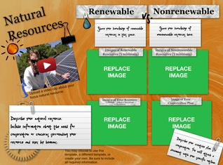Natural Resources - Interactive Poster