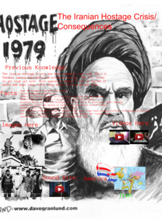 The Iranian Hostage Crisis/Consequences