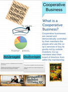 Cooperative business's thumbnail