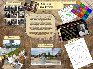 Cadre 32 EDL-675 Group Humbly Awesome Final Project