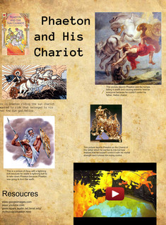 Phaeton and his chariot