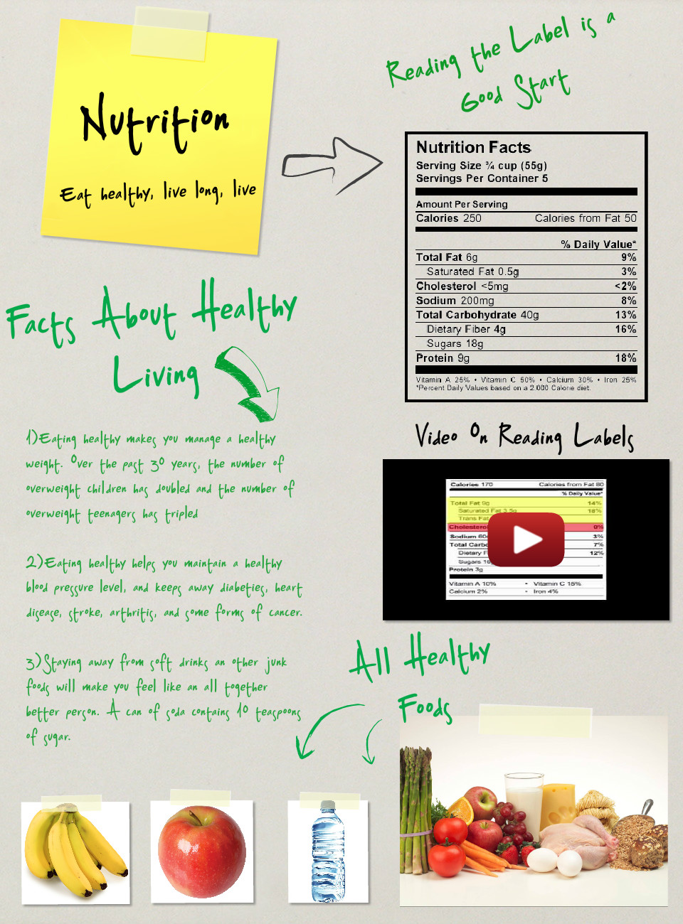 Healthy Living ' thumbnail