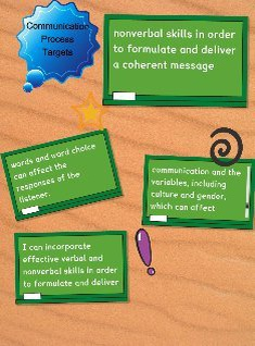 Communication Process Targets