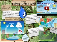 Exploring the Water Cycle's thumbnail