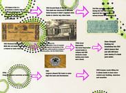 Changes to the Banking History's thumbnail