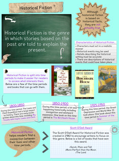 Child Lit- Historical Fiction