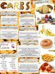 Carbohydrates thumbnail