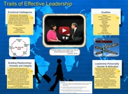 Traits of Effective Leadership's thumbnail