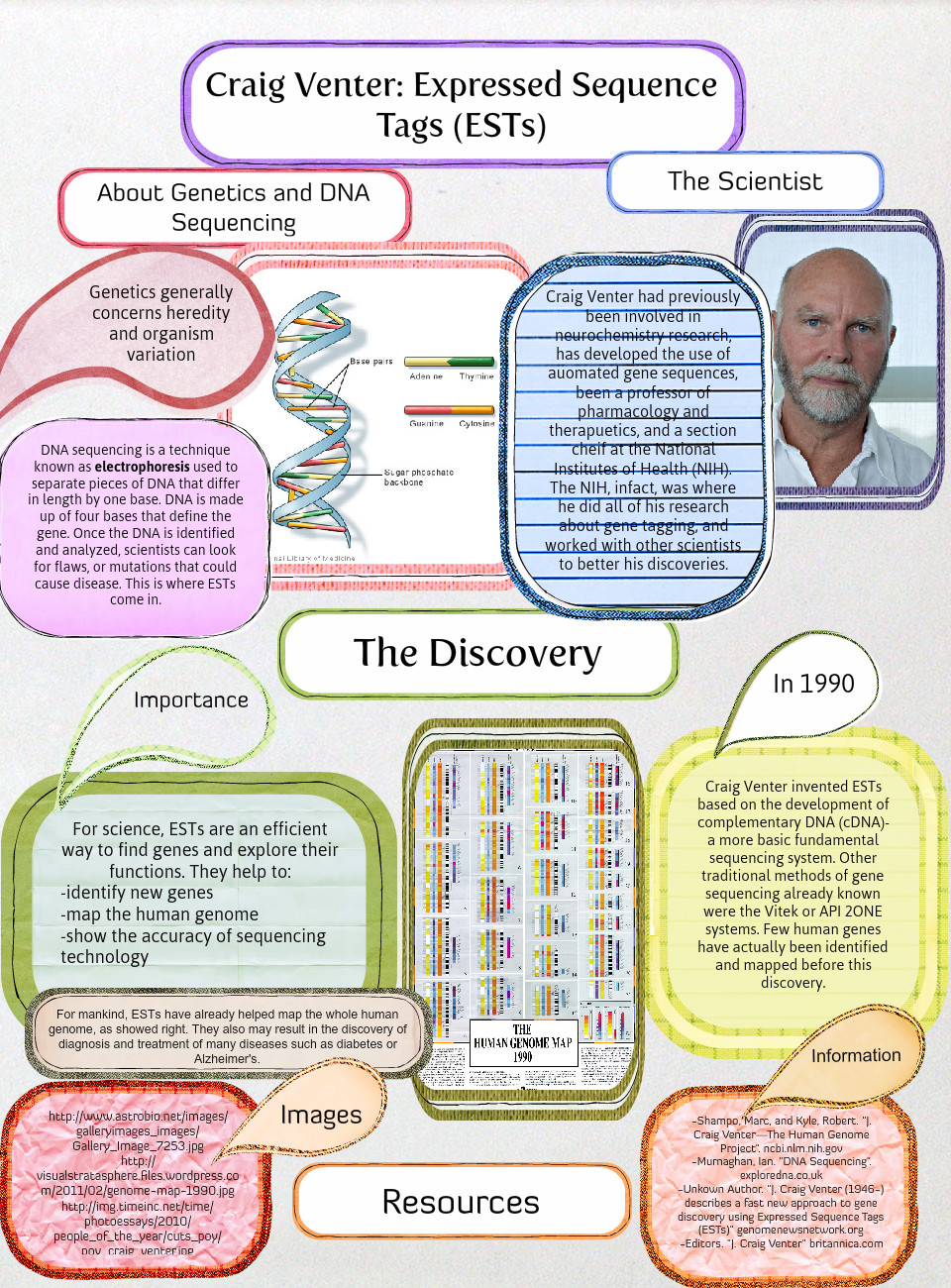 Craig Venter: Expressed Sequence