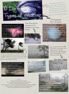 10 Different Types of Weather