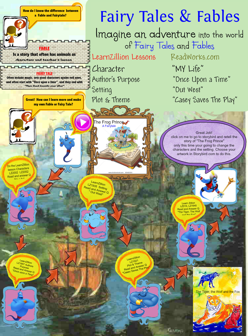 Fables & Fairytales lessons