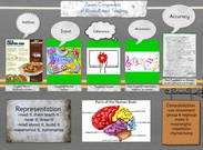 Brain-Based Teaching Examples's thumbnail
