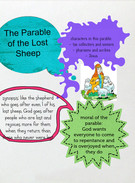 Parable of the Lost sheep on Glogster's thumbnail