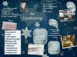 The Invention of Air Conditioning
