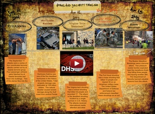 Homeland Security Timeline