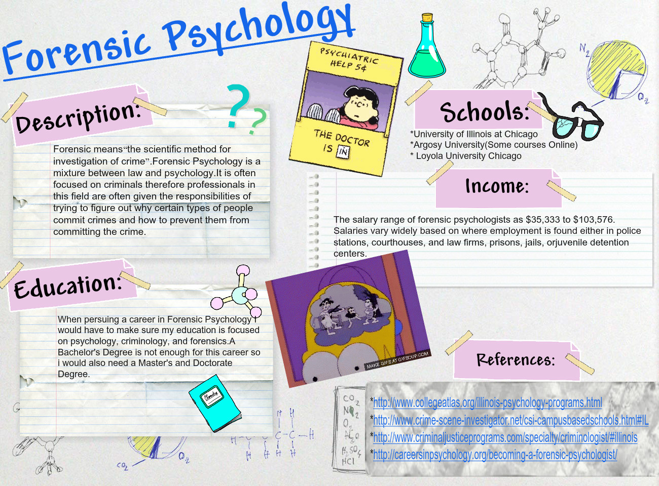 Forensic Psychology Crime Eng Forensic Investigation Psychology Glogster Edu Interactive Multimedia Posters
