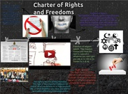 Charter of Rights and Freedoms's thumbnail