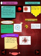 Chem Journal-Atoms,Molecules and Ions(Atoms) Page 2's thumbnail