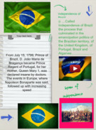 independence of brazil's thumbnail