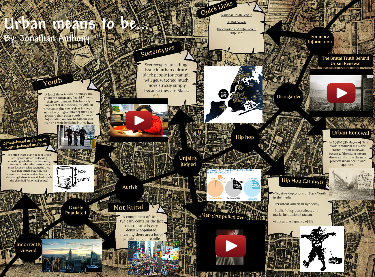 Urban means to be...