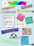 Chemistry Learning Journal: Atoms, Molecules and Ions(1)'s thumbnail