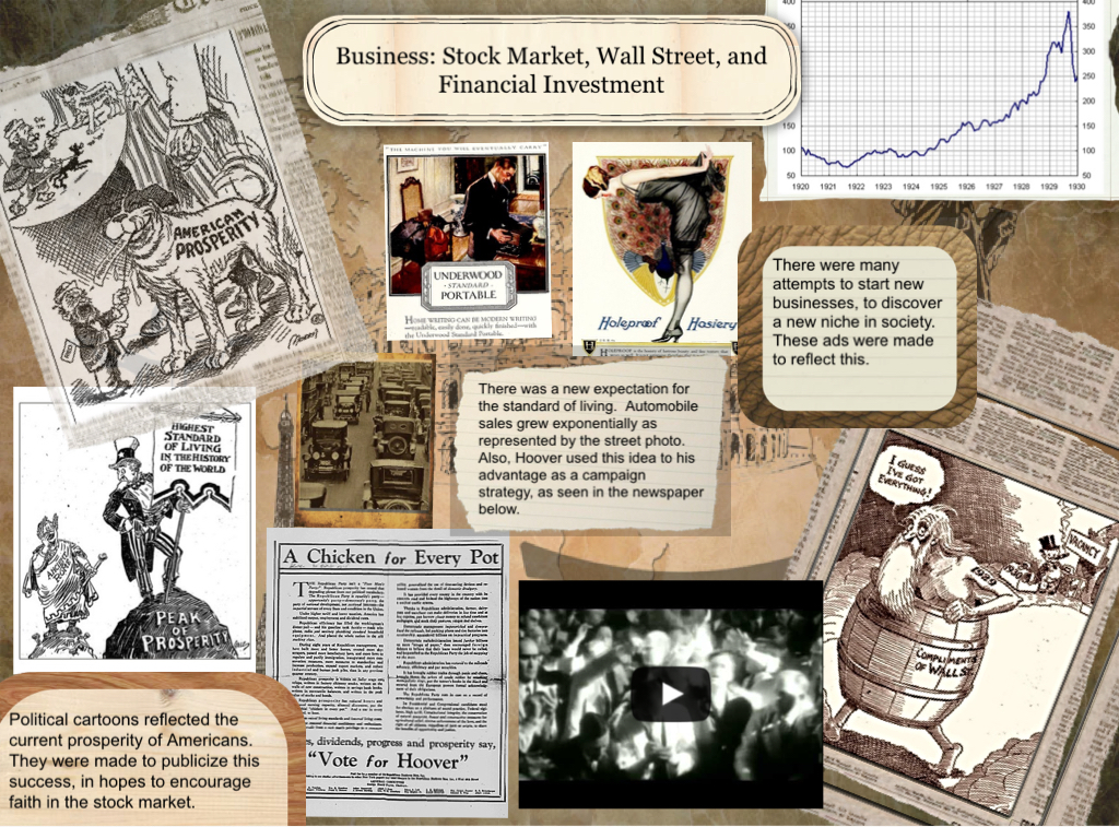 Business: Stock Market, Wall Street and Financial Investment
