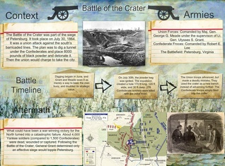 Civil War Battle of the Crater