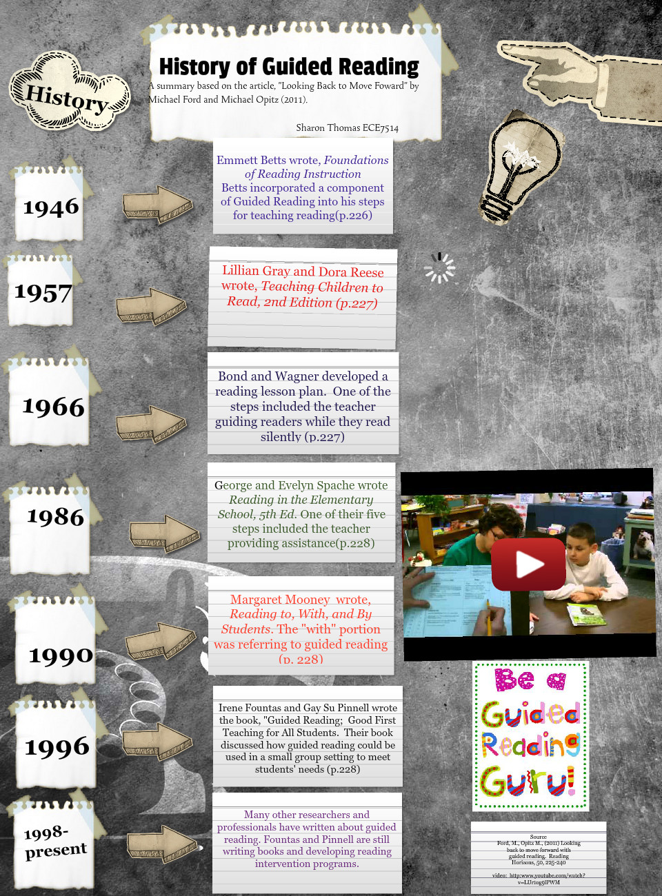 The History of Guided Reading