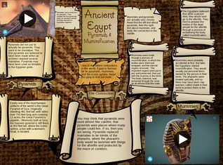 Ancient Egypt Mummies & Pyramids By Dragon Moon