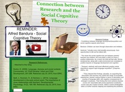 Connection between Research and the Social Cognitive Theory's thumbnail