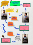 Book Check out Flow Chart's thumbnail