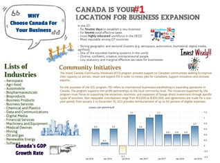 Why Choose Canada For Your Business