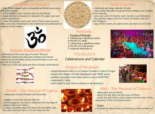 Hinduism: Celebrations and the Calendar
