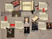 Battle of the American Revolutionary War's thumbnail