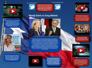Vendy Davis vs. Greg Abbott